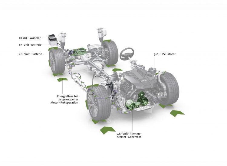 Ein Mild-Hybrid gewinnt beim Bremsen Energie. Die nutzt er, um das Auto ein wenig umweltfreundlicher zu machen.