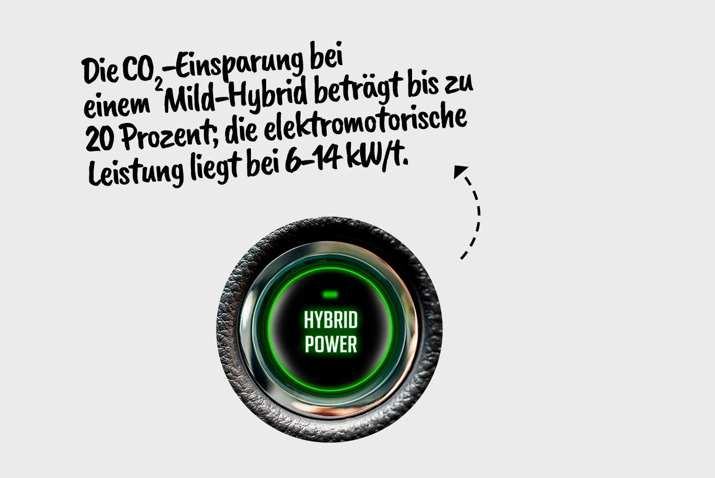 Die CO2-Einsparung beträgt bis zu 20 Prozent; die elektromotorische Leistung liegt bei 6-14 kW/t.