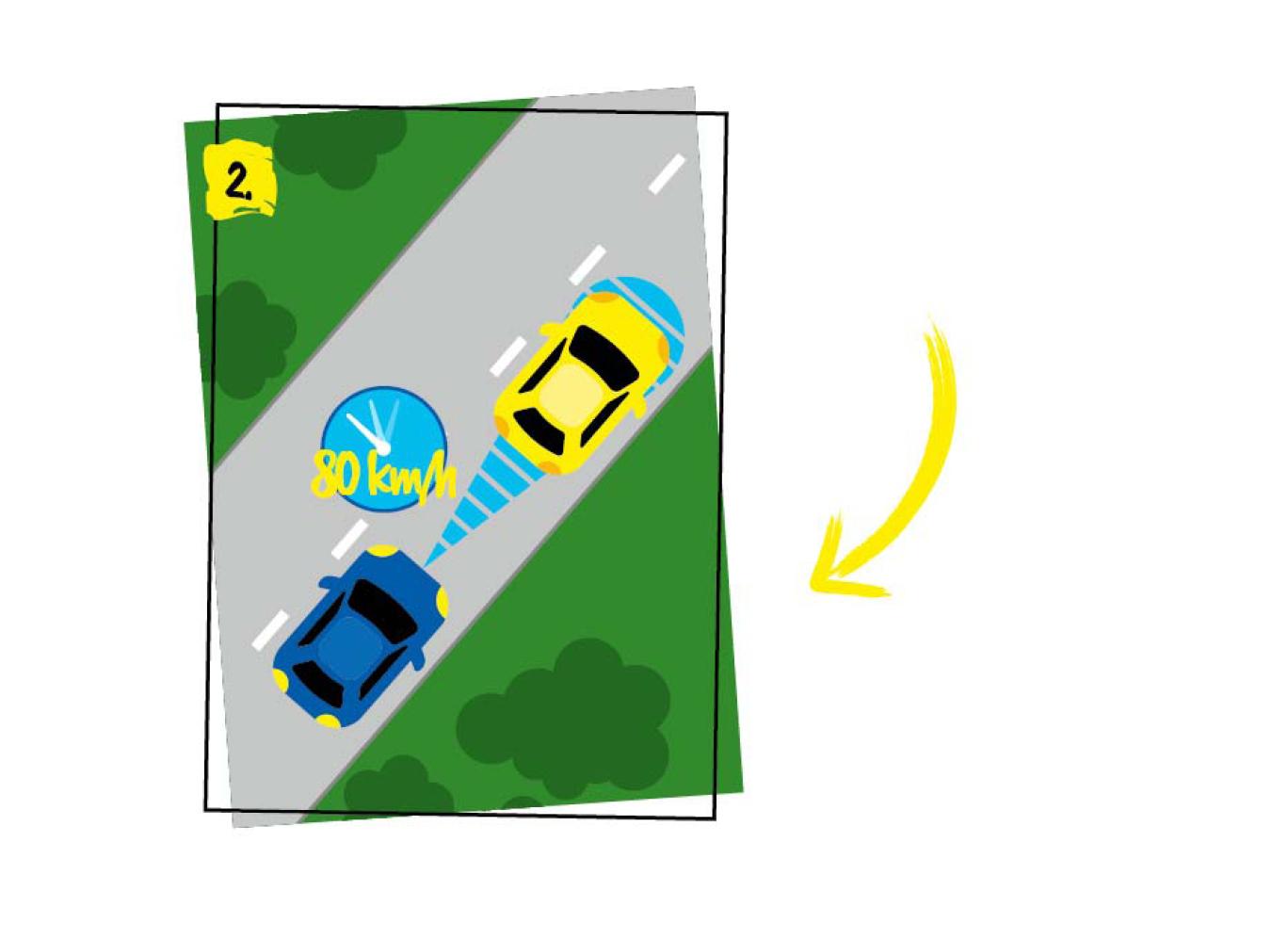 Abstandsregeltempomat Geschwindigkeit anpassen