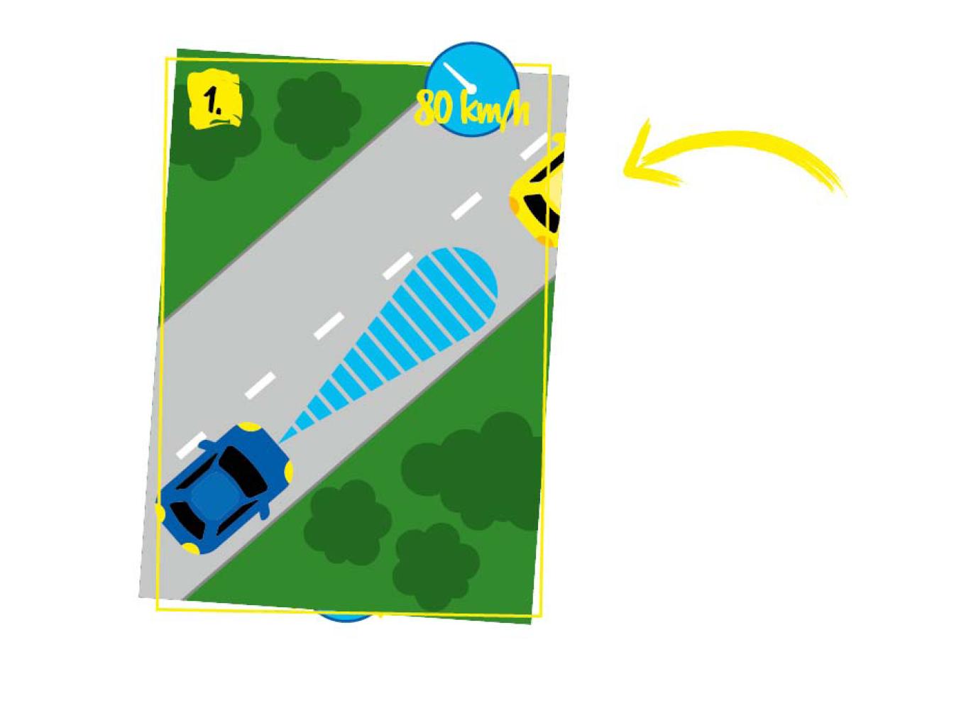Abstandsregeltempomat freie Fahrt