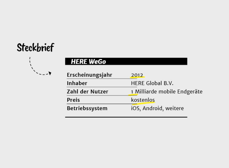 HERE WeGo Navigationsapp Datenblatt