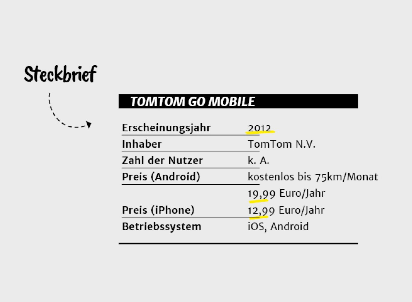 TomTom GO Mobile Datenblatt