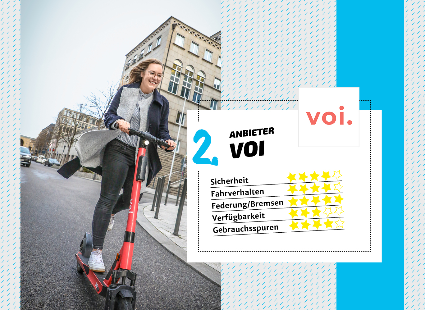 E-Scooter-Anbieter voi
