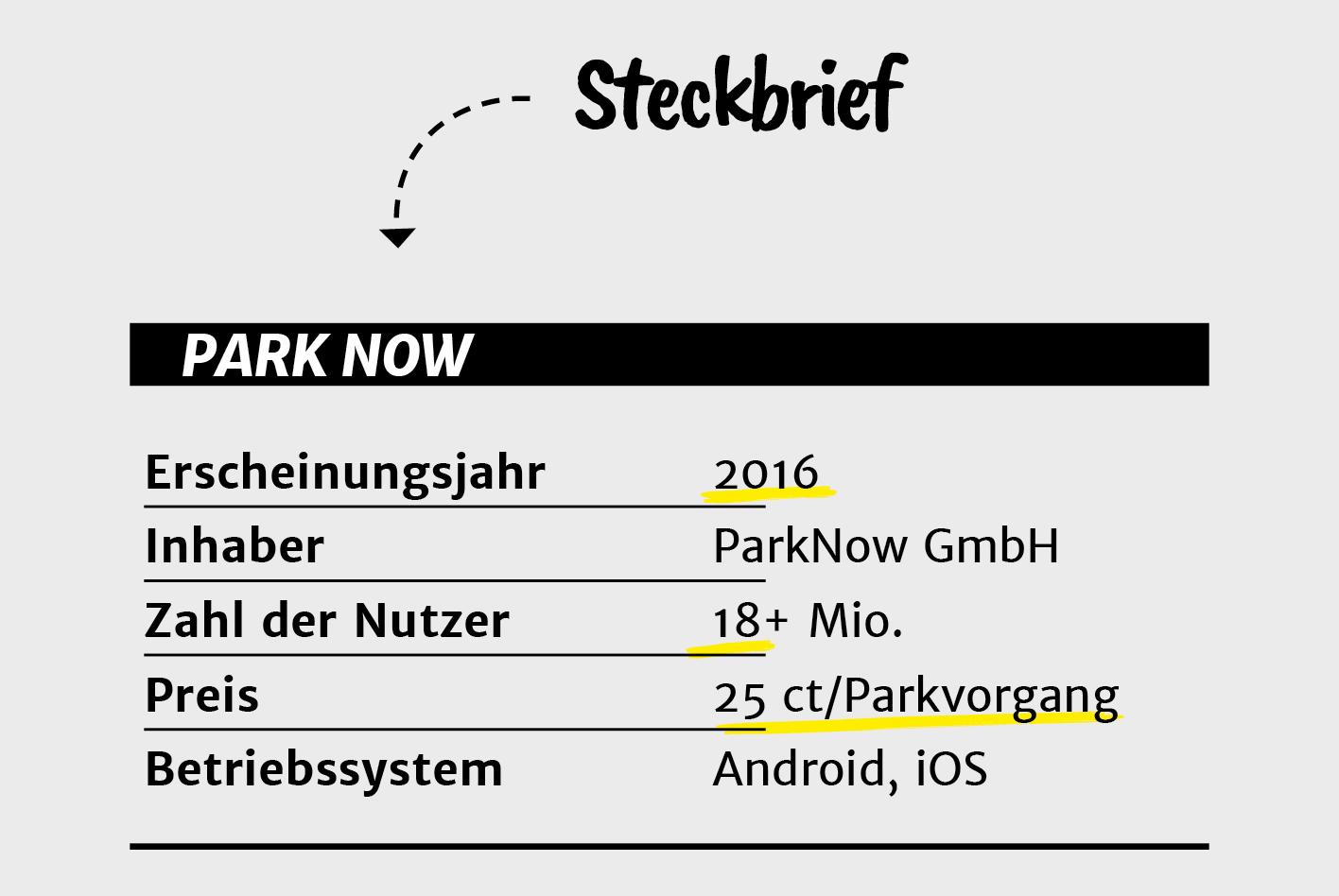 Steckbrief für PARK NOW, der Park-App von Daimler und BMW.