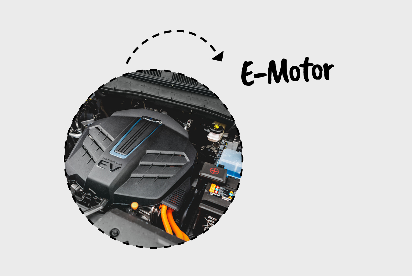Wie das Bild schon sagt: der E-Motor