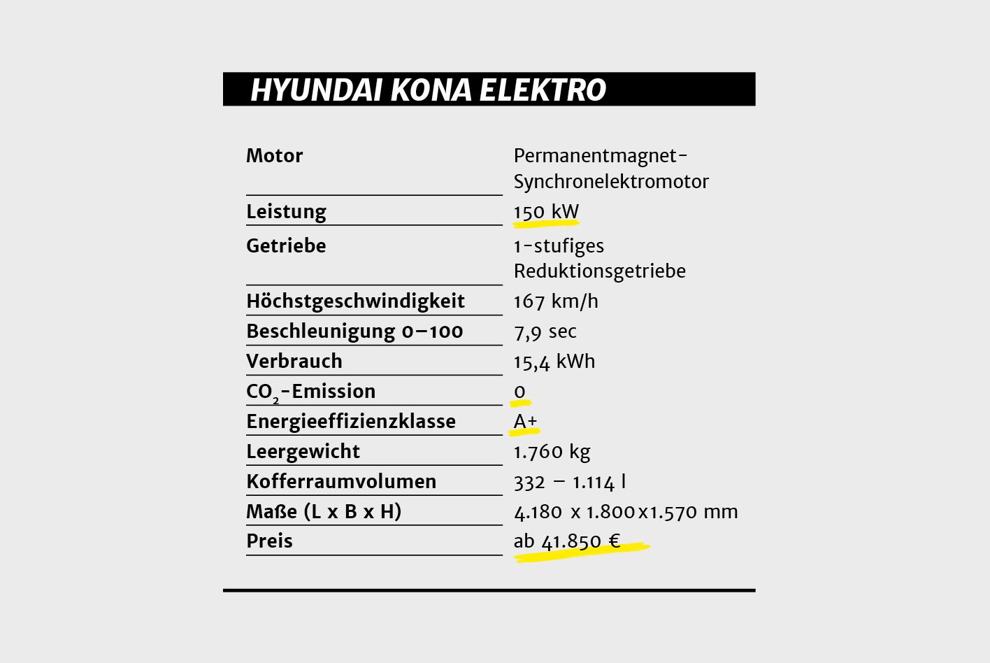 Hyundai Kona E: Steckbrief und technische Daten