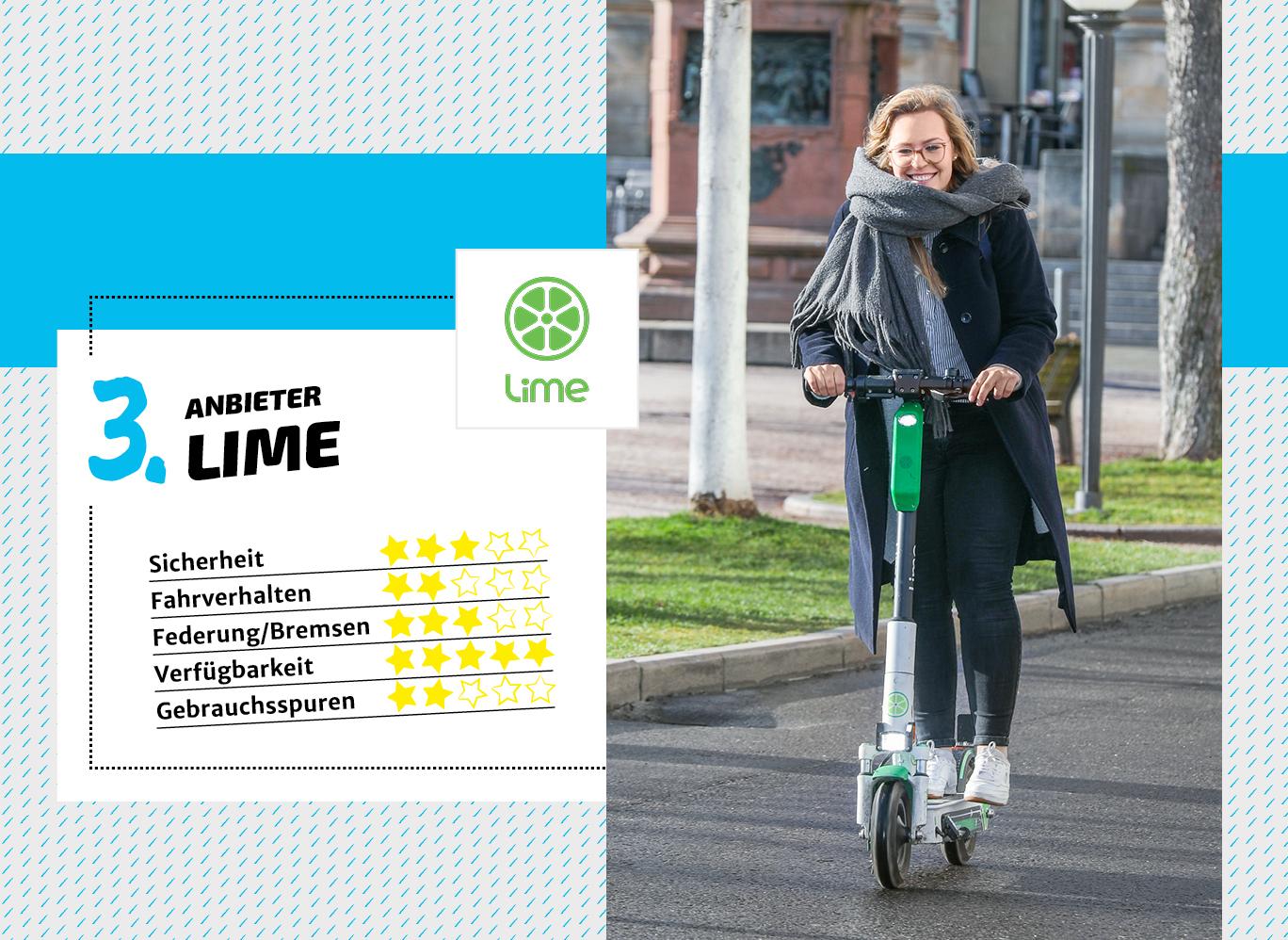 Achtung, Kostenfalle beim E-Scooter-Anbieter Lime: Bei Reservierung kommt ein Euro obendrauf!
