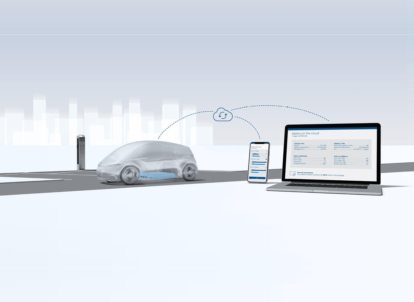 Bosch cloud-basierte Batterieüberwachung