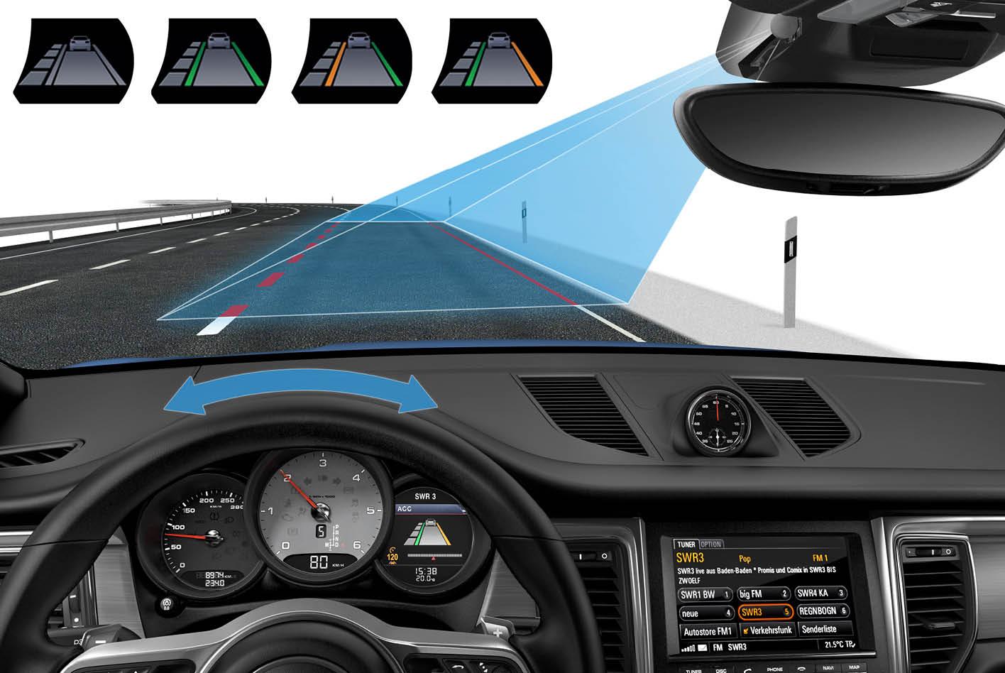 Porsche: Grafik mit Sicht aus dem Cockpit auf die Fahrbahn.