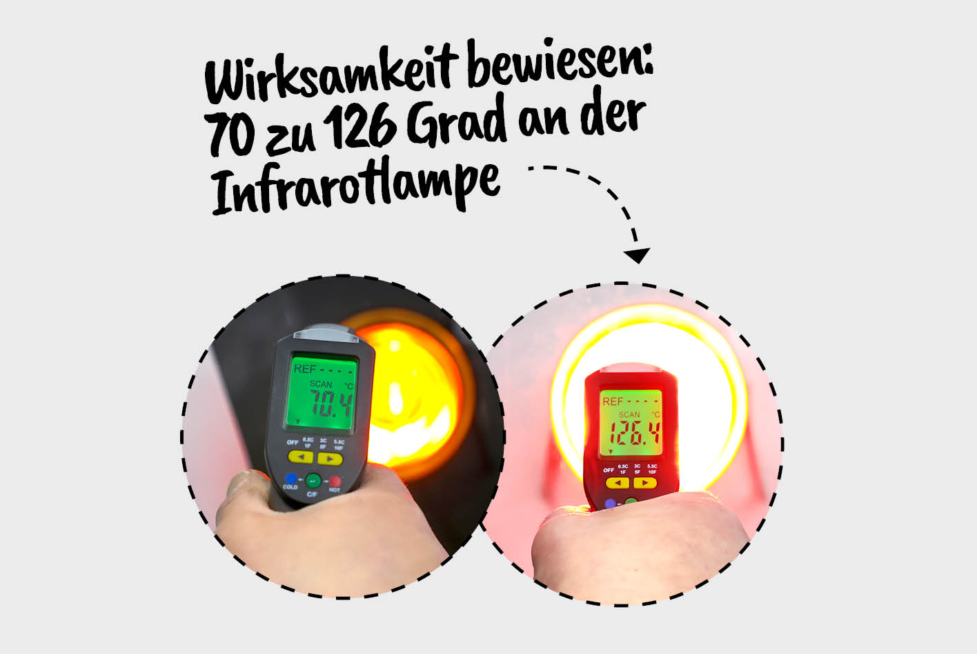 Das Wärmethermometer zeigt, wie sehr Autofolien vor Sonneneinstrahlung von außen schützen.