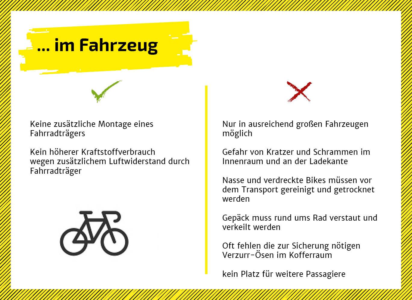 Der Fahrradtransport im Kofferraum hat einige Nachteile, die ein Fahrradträger auf der Anhängerkupplung oder als Dachträger vermeiden können.